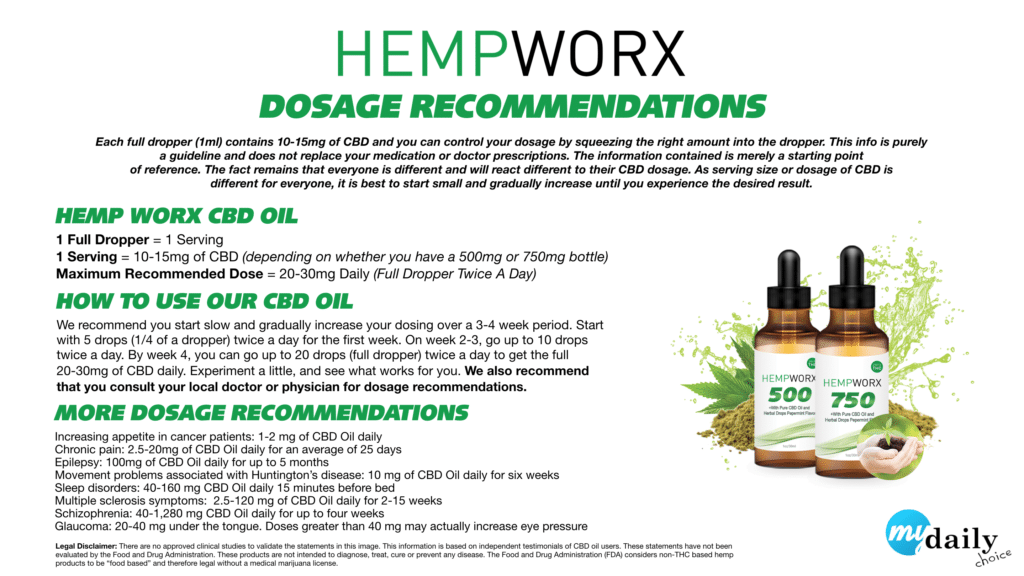 How CBD Oil From HempWorx Products Works